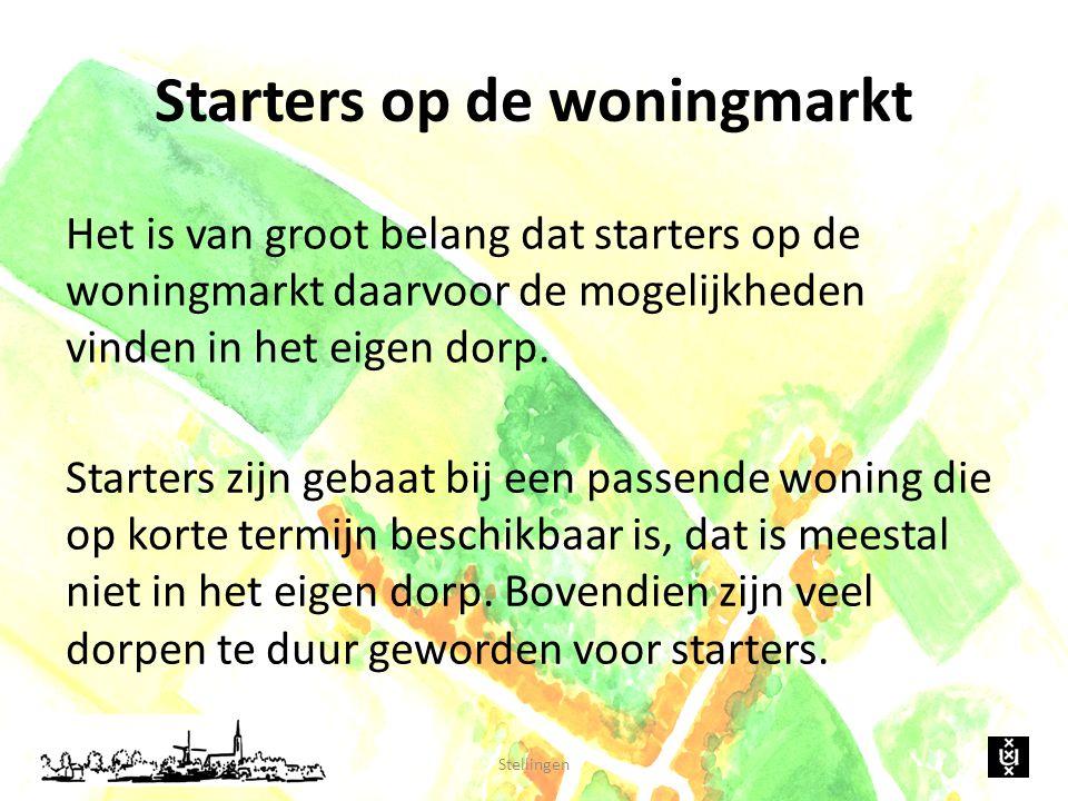 Starters op de woningmarkt Het is van groot belang dat starters op de woningmarkt daarvoor de mogelijkheden vinden in het eigen dorp. Stellingen Start