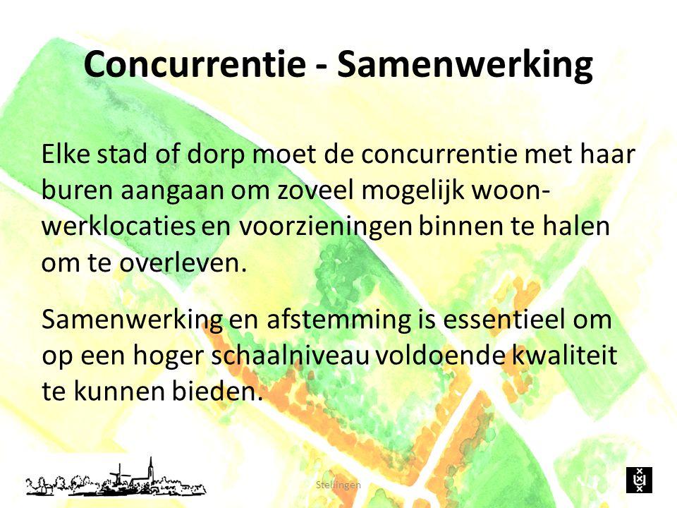 Concurrentie - Samenwerking Elke stad of dorp moet de concurrentie met haar buren aangaan om zoveel mogelijk woon- werklocaties en voorzieningen binnen te halen om te overleven.