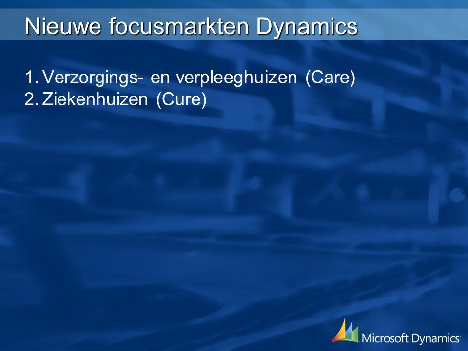 Nieuwe focusmarkten Dynamics 1. 1.Verzorgings- en verpleeghuizen (Care) 2. 2.Ziekenhuizen (Cure)
