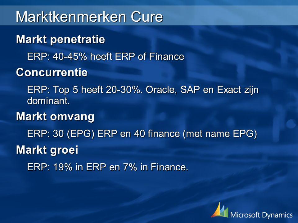 Marktkenmerken Cure Markt penetratie ERP: 40-45% heeft ERP of Finance Concurrentie ERP: Top 5 heeft 20-30%.