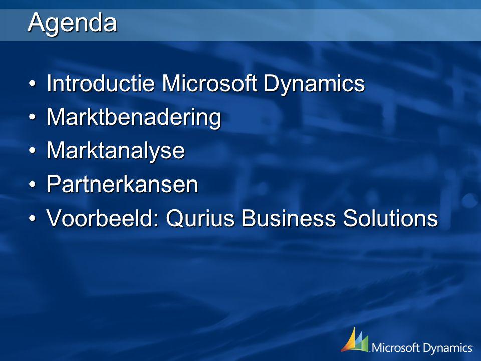 Waarom Microsoft Dynamics.