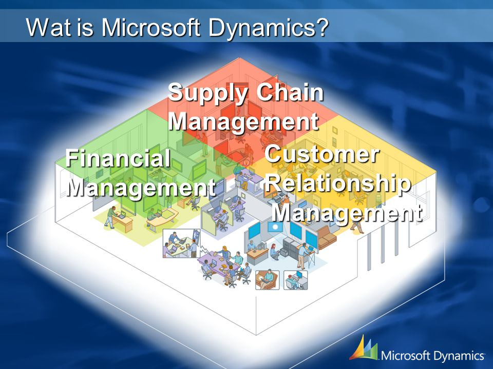 Wat is Microsoft Dynamics? Supply Chain Management FinancialManagement Customer Relationship Management Management