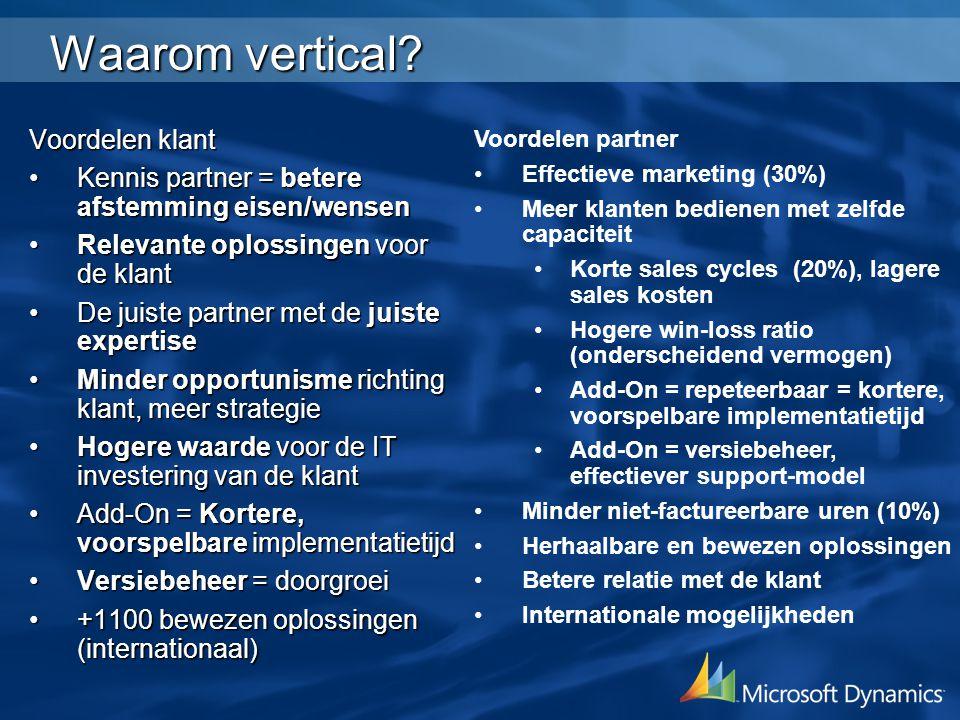 Waarom vertical.