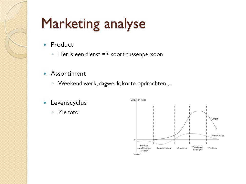 Marketing analyse Product ◦ Het is een dienst => soort tussenpersoon Assortiment ◦ Weekend werk, dagwerk, korte opdrachten,.. Levenscyclus ◦ Zie foto