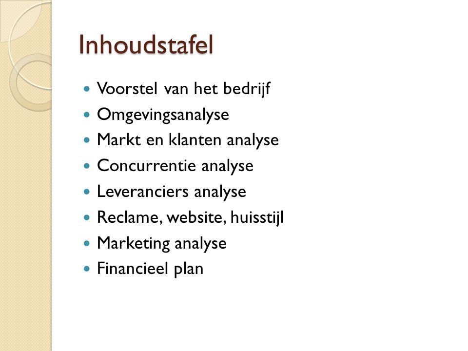 Inhoudstafel Voorstel van het bedrijf Omgevingsanalyse Markt en klanten analyse Concurrentie analyse Leveranciers analyse Reclame, website, huisstijl