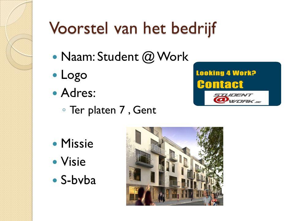 Voorstel van het bedrijf Naam: Student @ Work Logo Adres: ◦ Ter platen 7, Gent Missie Visie S-bvba