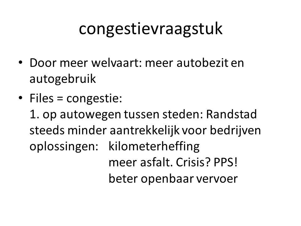 congestievraagstuk Door meer welvaart: meer autobezit en autogebruik Files = congestie: 1. op autowegen tussen steden: Randstad steeds minder aantrekk