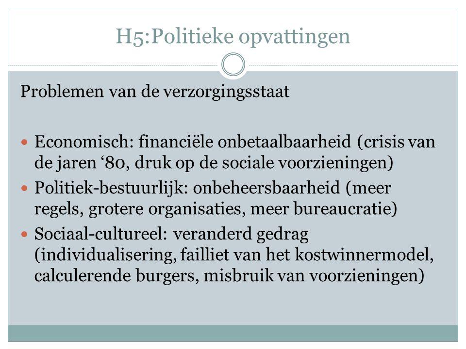H5:Politieke opvattingen Problemen van de verzorgingsstaat Economisch: financiële onbetaalbaarheid (crisis van de jaren '80, druk op de sociale voorzi