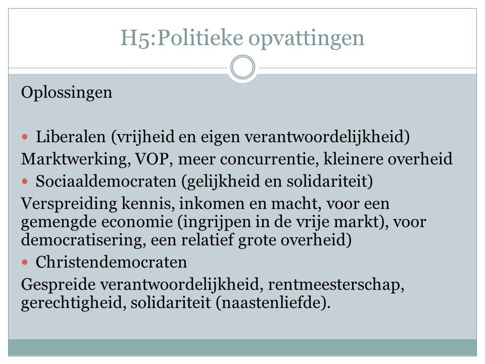 H5:Politieke opvattingen Oplossingen Liberalen (vrijheid en eigen verantwoordelijkheid) Marktwerking, VOP, meer concurrentie, kleinere overheid Sociaa