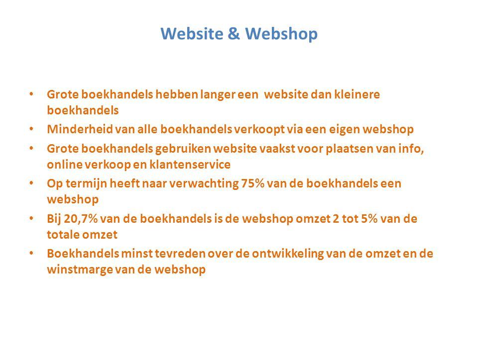 Website & Webshop Grote boekhandels hebben langer een website dan kleinere boekhandels Minderheid van alle boekhandels verkoopt via een eigen webshop