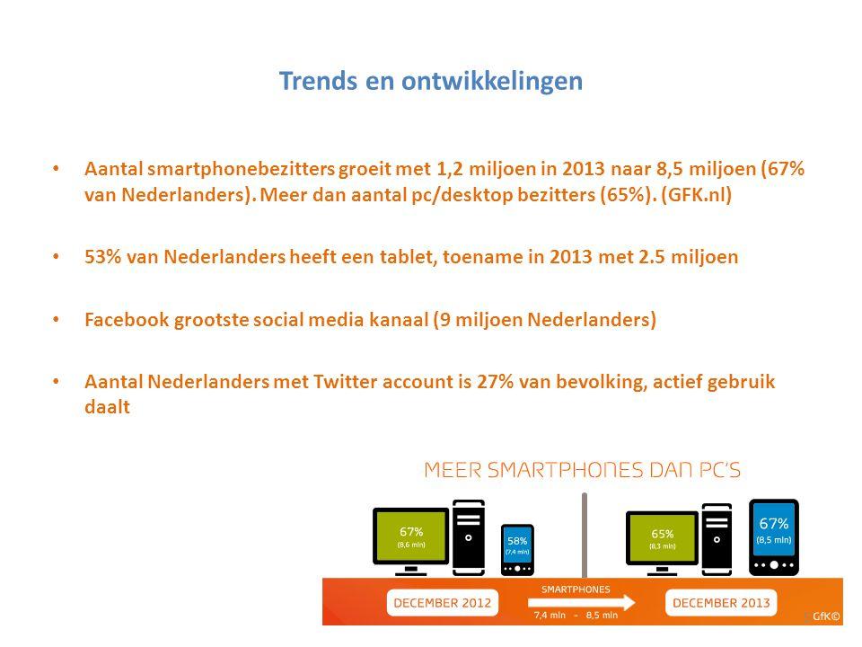 Trends en ontwikkelingen Aantal smartphonebezitters groeit met 1,2 miljoen in 2013 naar 8,5 miljoen (67% van Nederlanders). Meer dan aantal pc/desktop