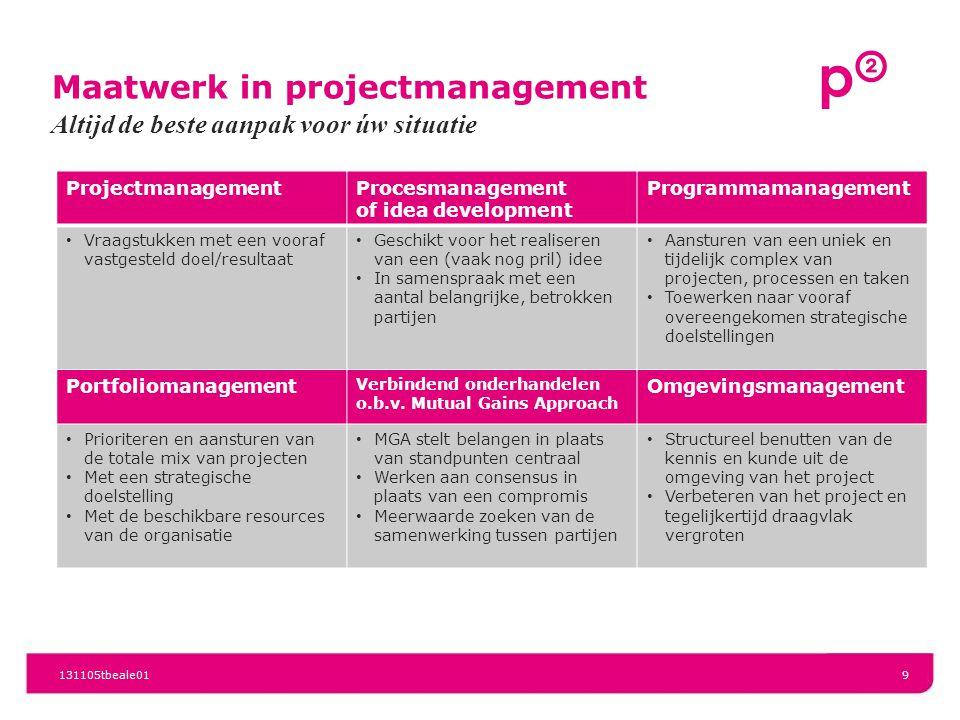 Maatwerk in projectmanagement Altijd de beste aanpak voor úw situatie 131105tbeale019 ProjectmanagementProcesmanagement of idea development Programmam