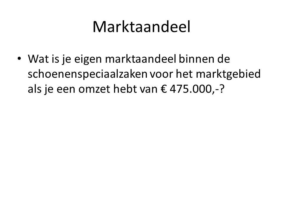 Marktaandeel Wat is je eigen marktaandeel binnen de schoenenspeciaalzaken voor het marktgebied als je een omzet hebt van € 475.000,-?