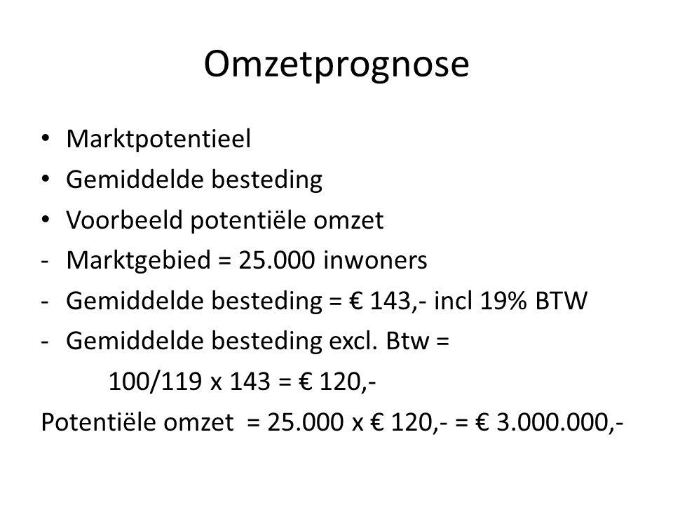 Omzetprognose Marktpotentieel Gemiddelde besteding Voorbeeld potentiële omzet -Marktgebied = 25.000 inwoners -Gemiddelde besteding = € 143,- incl 19%
