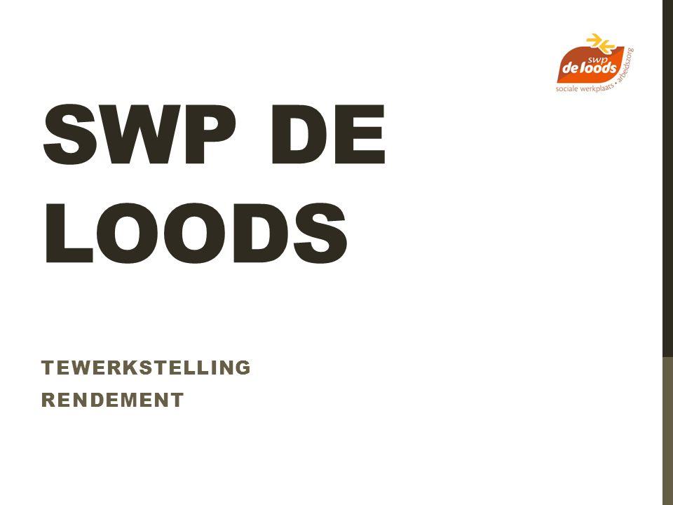 SWP DE LOODS TEWERKSTELLING RENDEMENT
