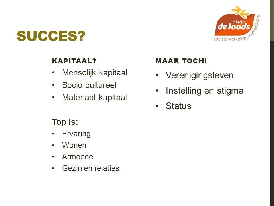SUCCES. KAPITAAL.