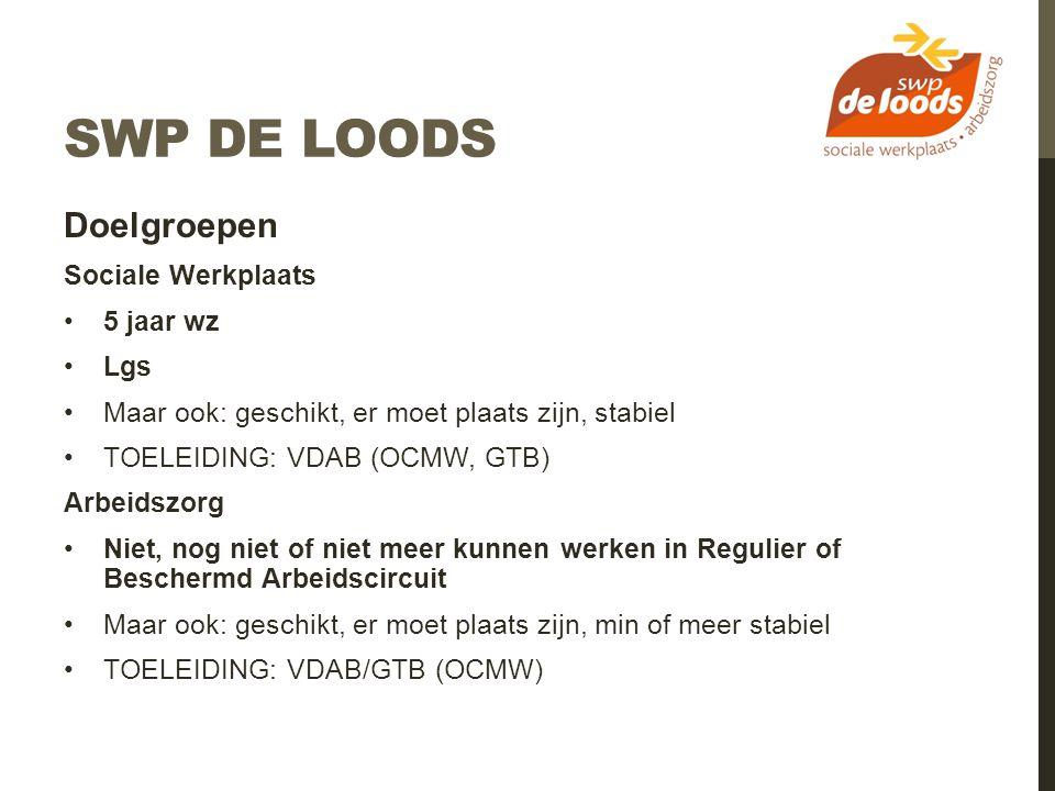SWP DE LOODS Doelgroepen Sociale Werkplaats 5 jaar wz Lgs Maar ook: geschikt, er moet plaats zijn, stabiel TOELEIDING: VDAB (OCMW, GTB) Arbeidszorg Ni