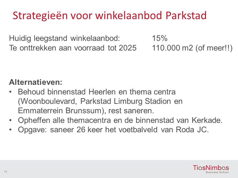 Strategieën voor winkelaanbod Parkstad Huidig leegstand winkelaanbod:15% Te onttrekken aan voorraad tot 2025110.000 m2 (of meer!!) Alternatieven: Behoud binnenstad Heerlen en thema centra (Woonboulevard, Parkstad Limburg Stadion en Emmaterrein Brunssum), rest saneren.