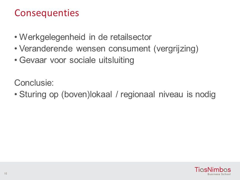 Consequenties 15 Werkgelegenheid in de retailsector Veranderende wensen consument (vergrijzing) Gevaar voor sociale uitsluiting Conclusie: Sturing op