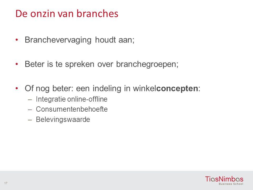 De onzin van branches Branchevervaging houdt aan; Beter is te spreken over branchegroepen; Of nog beter: een indeling in winkelconcepten: –Integratie online-offline –Consumentenbehoefte –Belevingswaarde 17
