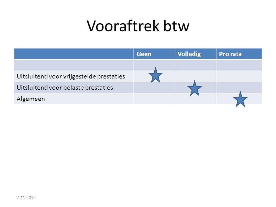 Vooraftrek btw GeenVolledigPro rata Uitsluitend voor vrijgestelde prestaties Uitsluitend voor belaste prestaties Algemeen 7-11-2012