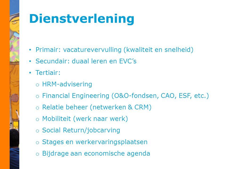 Dienstverlening Primair: vacaturevervulling (kwaliteit en snelheid) Secundair: duaal leren en EVC's Tertiair: o HRM-advisering o Financial Engineering