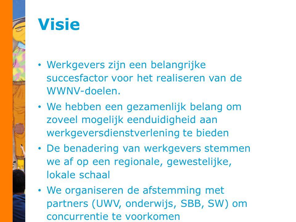 Visie Werkgevers zijn een belangrijke succesfactor voor het realiseren van de WWNV-doelen. We hebben een gezamenlijk belang om zoveel mogelijk eenduid