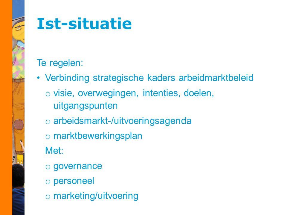 Ist-situatie Te regelen: Verbinding strategische kaders arbeidmarktbeleid o visie, overwegingen, intenties, doelen, uitgangspunten o arbeidsmarkt-/uitvoeringsagenda o marktbewerkingsplan Met: o governance o personeel o marketing/uitvoering
