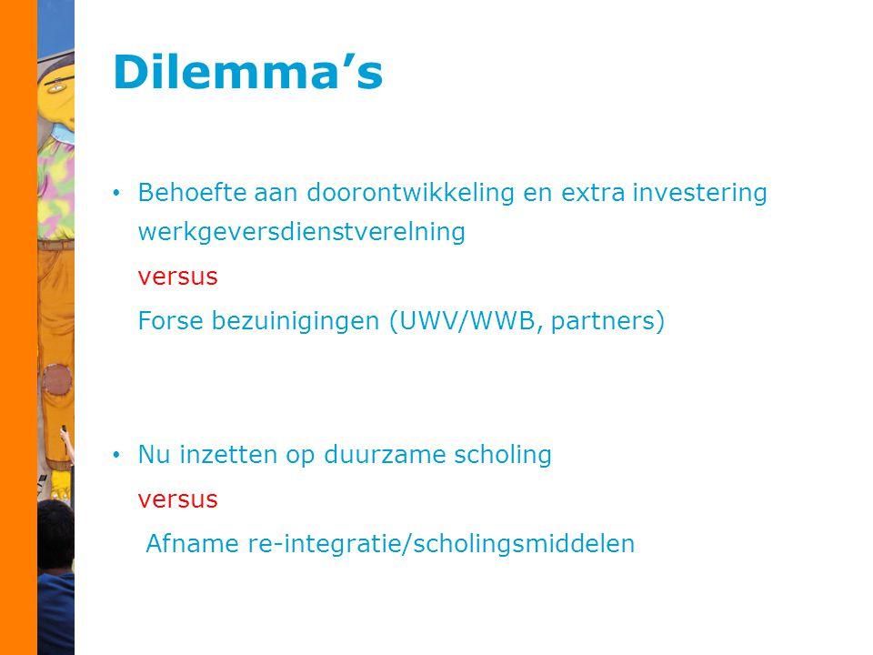 Dilemma's Behoefte aan doorontwikkeling en extra investering werkgeversdienstverelning versus Forse bezuinigingen (UWV/WWB, partners) Nu inzetten op duurzame scholing versus Afname re-integratie/scholingsmiddelen