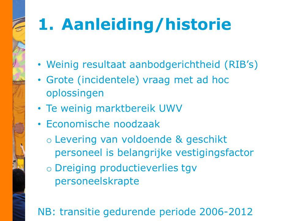 1.Aanleiding/historie Weinig resultaat aanbodgerichtheid (RIB's) Grote (incidentele) vraag met ad hoc oplossingen Te weinig marktbereik UWV Economisch