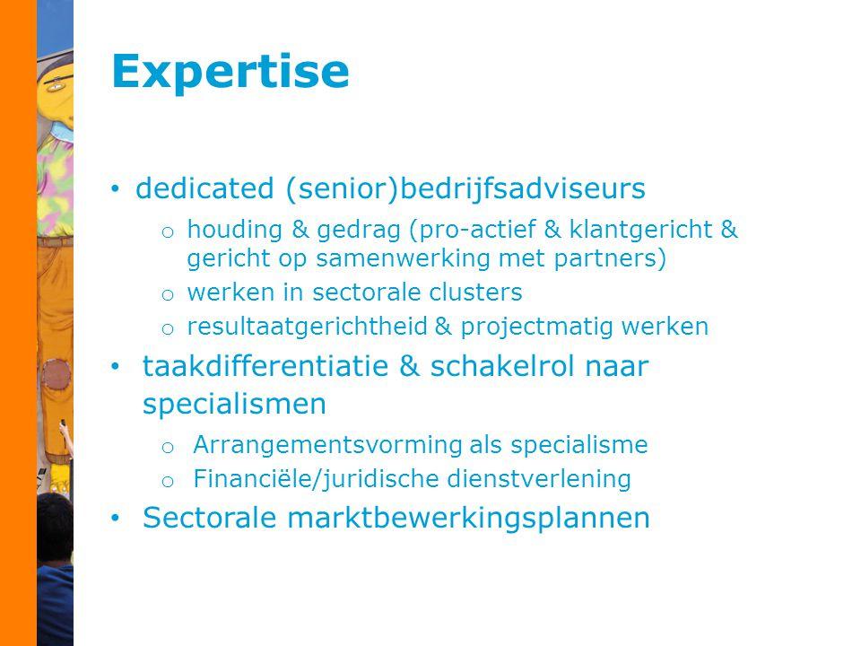 Expertise dedicated (senior)bedrijfsadviseurs o houding & gedrag (pro-actief & klantgericht & gericht op samenwerking met partners) o werken in sectorale clusters o resultaatgerichtheid & projectmatig werken taakdifferentiatie & schakelrol naar specialismen o Arrangementsvorming als specialisme o Financiële/juridische dienstverlening Sectorale marktbewerkingsplannen