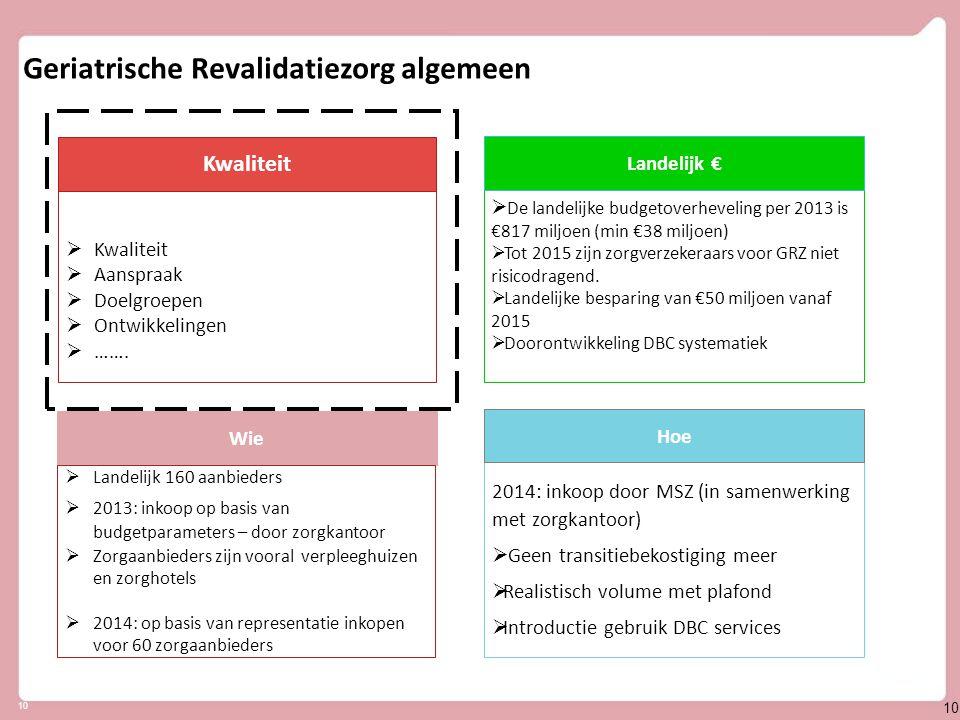 10 Geriatrische Revalidatiezorg algemeen  Kwaliteit  Aanspraak  Doelgroepen  Ontwikkelingen  ……. Kwaliteit 2014: inkoop door MSZ (in samenwerking