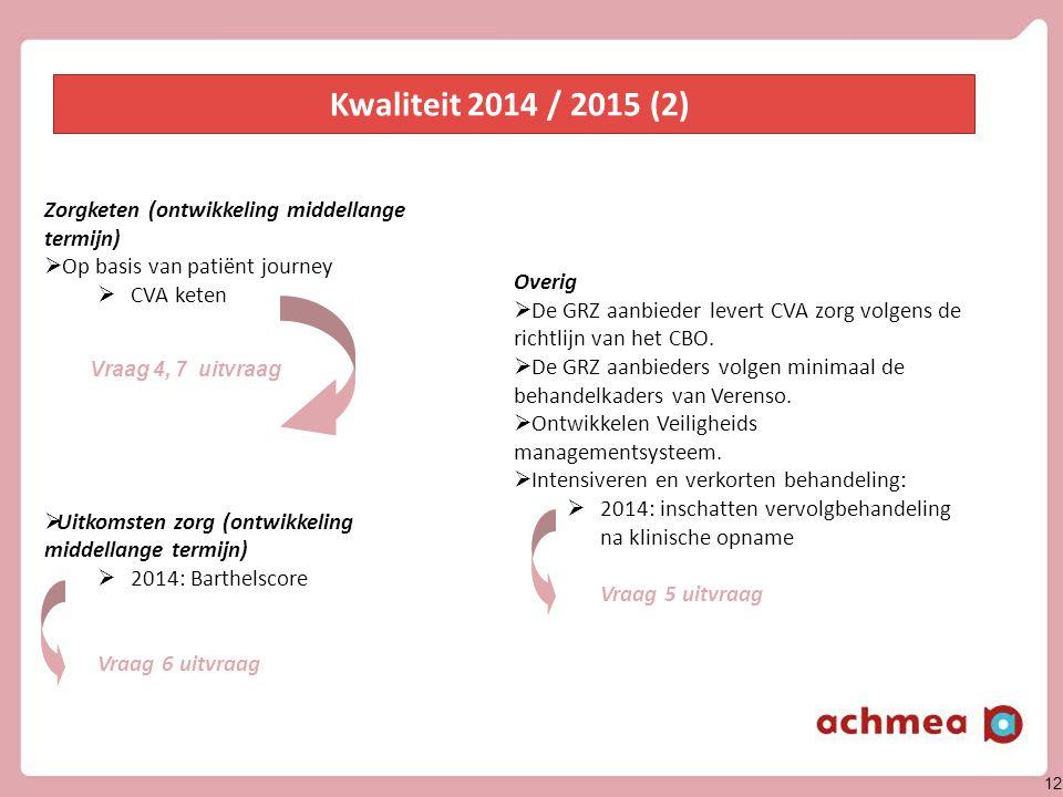 12 Zorgketen (ontwikkeling middellange termijn)  Op basis van patiënt journey  CVA keten  Uitkomsten zorg (ontwikkeling middellange termijn)  2014