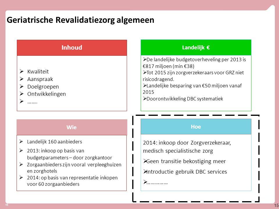 15 Geriatrische Revalidatiezorg algemeen  Kwaliteit  Aanspraak  Doelgroepen  Ontwikkelingen  ……. Inhoud 2014: inkoop door Zorgverzekeraar, medisc
