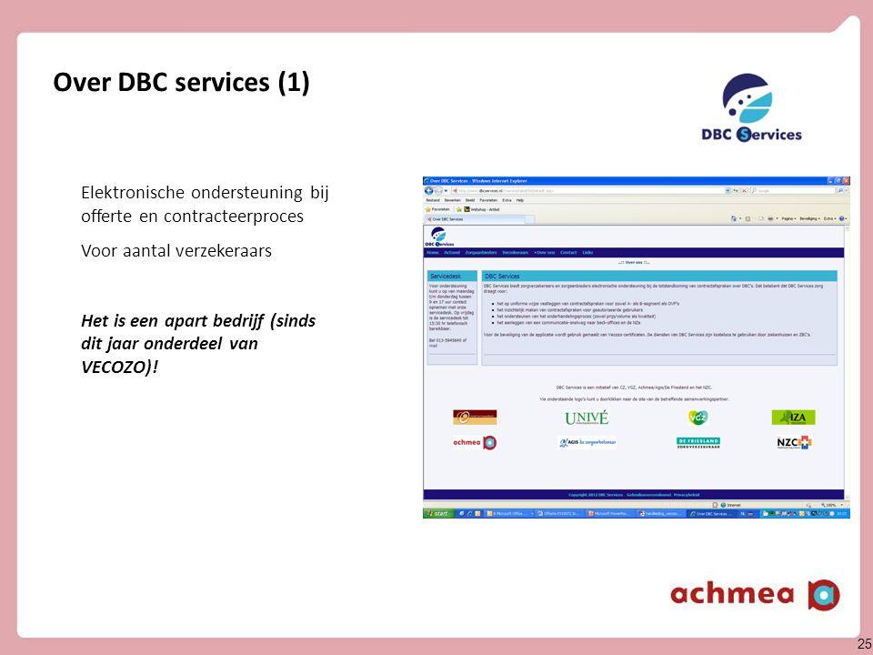 25 Over DBC services (1) Elektronische ondersteuning bij offerte en contracteerproces Voor aantal verzekeraars Het is een apart bedrijf (sinds dit jaa