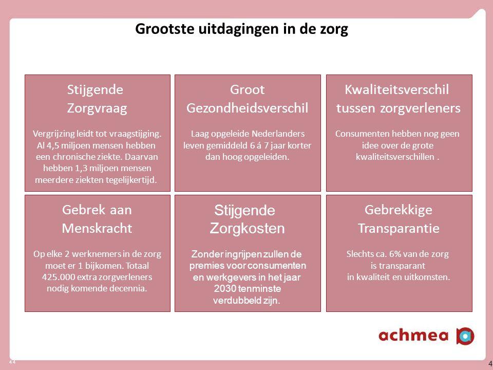 5 Achmea divisie Zorg & Gezondh eid 5 Achmea ACHMEA DIVISIE ZORG & GEZONDHEID: WIE ZIJN WIJ?