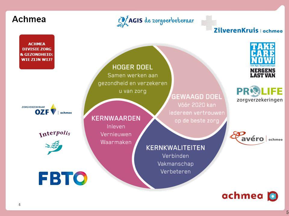 16 Grip op zorgkosten wordt vergroot door onderhandeling op inhoud Hoeveel kost de behandeling?Hoeveel patiënten?Welke behandeling.