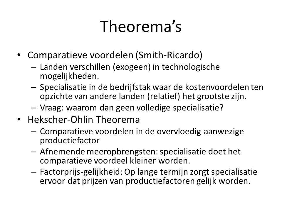 Theorema's Comparatieve voordelen (Smith-Ricardo) – Landen verschillen (exogeen) in technologische mogelijkheden. – Specialisatie in de bedrijfstak wa