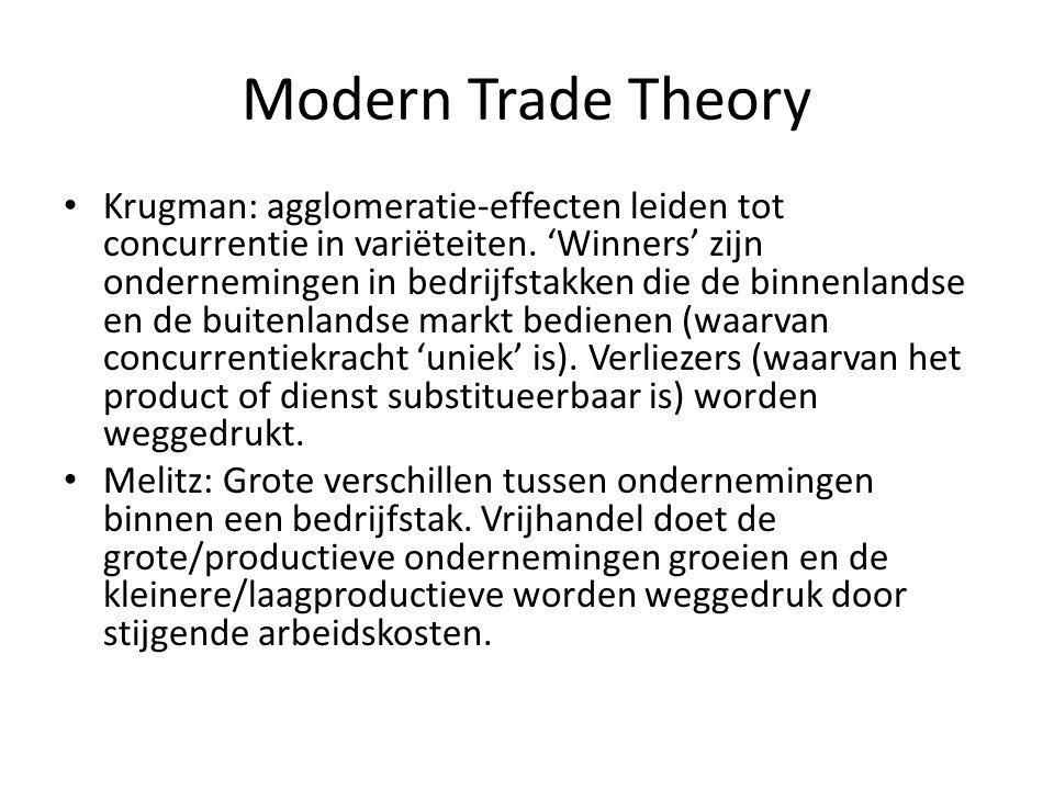 Modern Trade Theory Krugman: agglomeratie-effecten leiden tot concurrentie in variëteiten. 'Winners' zijn ondernemingen in bedrijfstakken die de binne