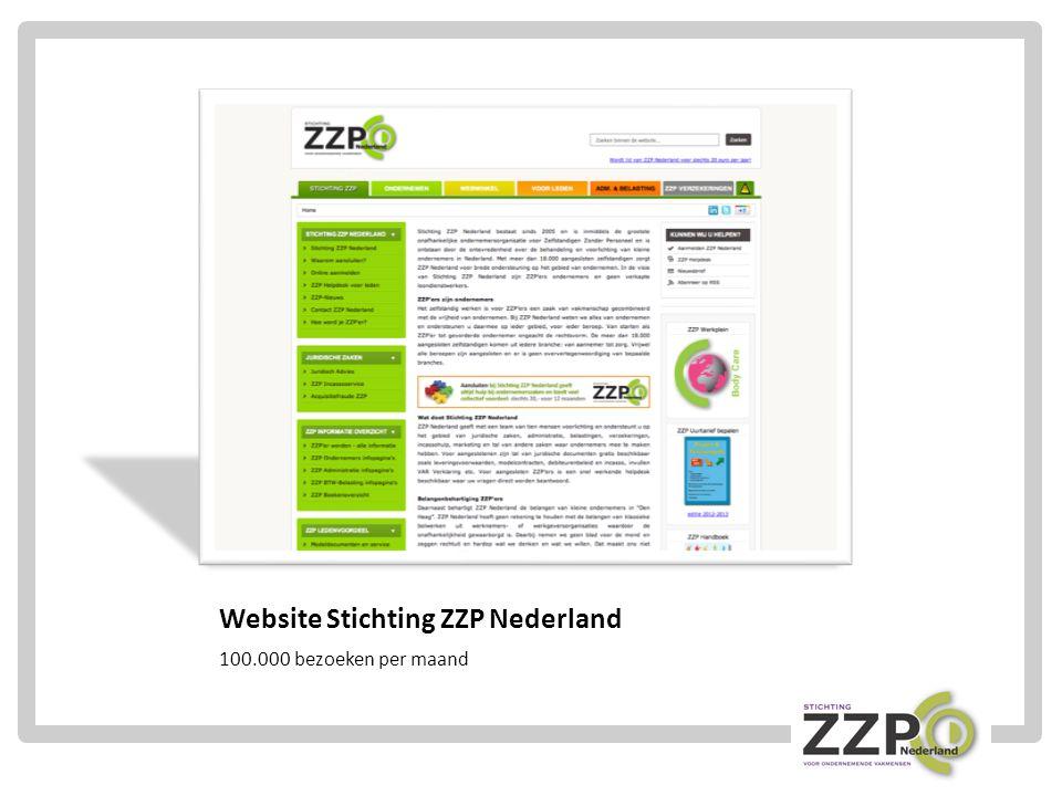 Website Stichting ZZP Nederland 100.000 bezoeken per maand