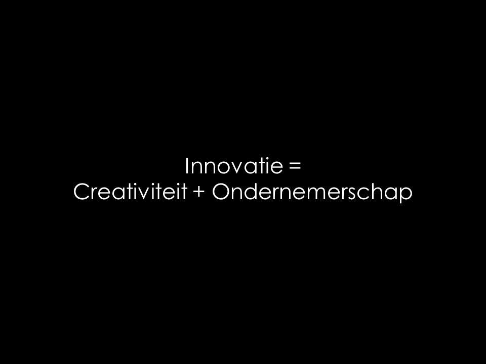 Innovatie = Creativiteit + Ondernemerschap