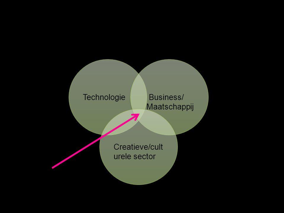Technologie Business/ Maatschappij Business/ Maatschappij Creatieve/cult urele sector