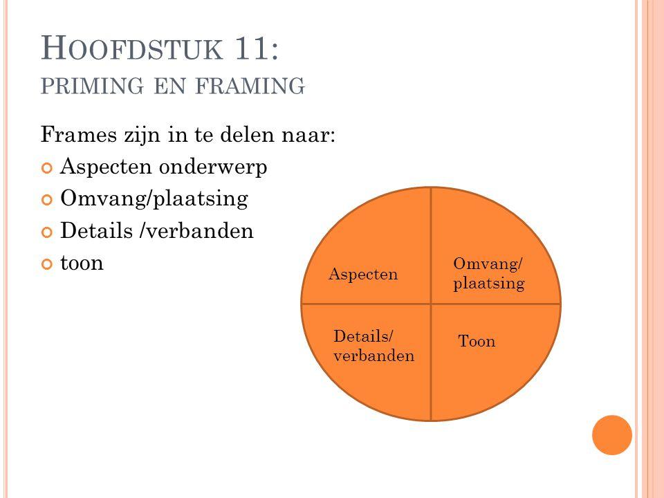 Frames zijn in te delen naar: Aspecten onderwerp Omvang/plaatsing Details /verbanden toon H OOFDSTUK 11: PRIMING EN FRAMING Aspecten Toon Details/ ver