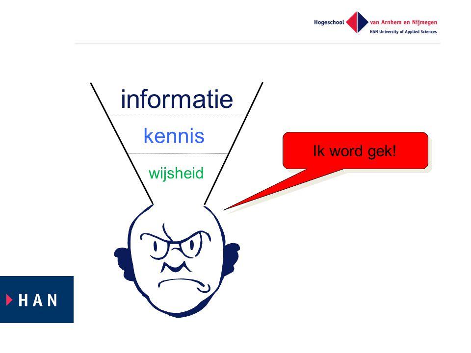 wijsheid kennis informatie Ik word gek!
