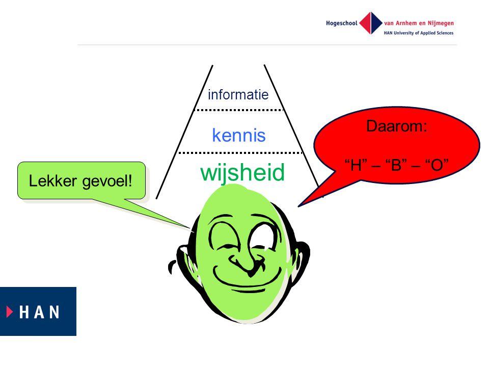 """informatie kennis wijsheid Lekker gevoel! Daarom: """"H"""" – """"B"""" – """"O"""""""