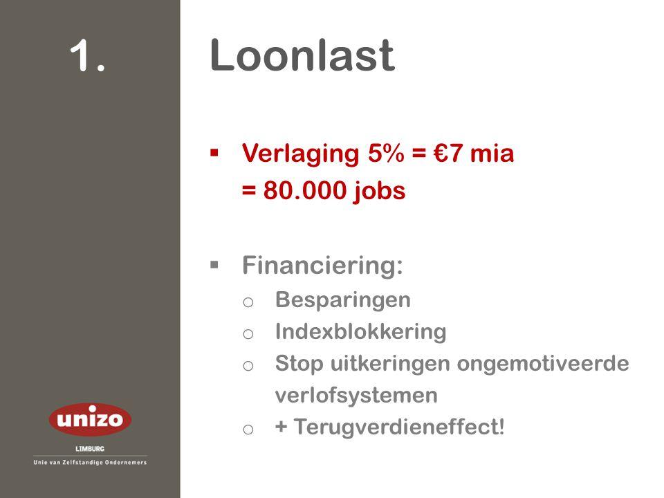  Verlaging 5% = €7 mia = 80.000 jobs  Financiering: o Besparingen o Indexblokkering o Stop uitkeringen ongemotiveerde verlofsystemen o + Terugverdieneffect.