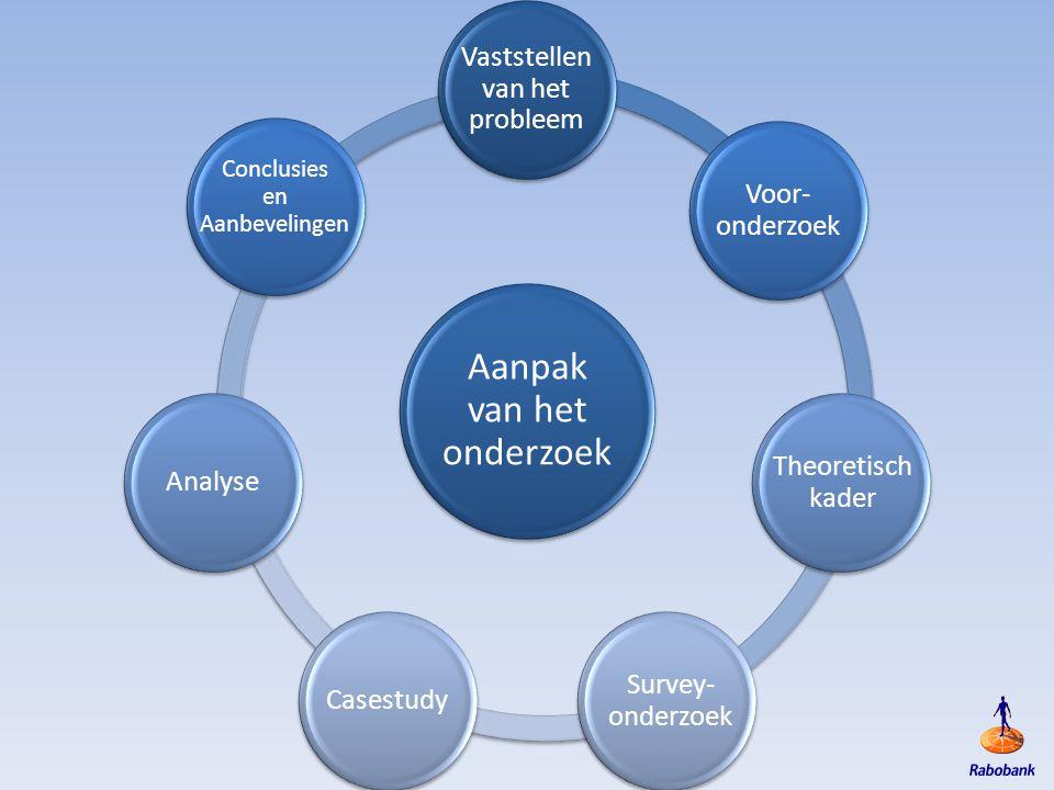 Aanpak van het onderzoek Vaststellen van het probleem Voor- onderzoek Theoretisch kader Survey- onderzoek CasestudyAnalyse Conclusies en Aanbevelingen
