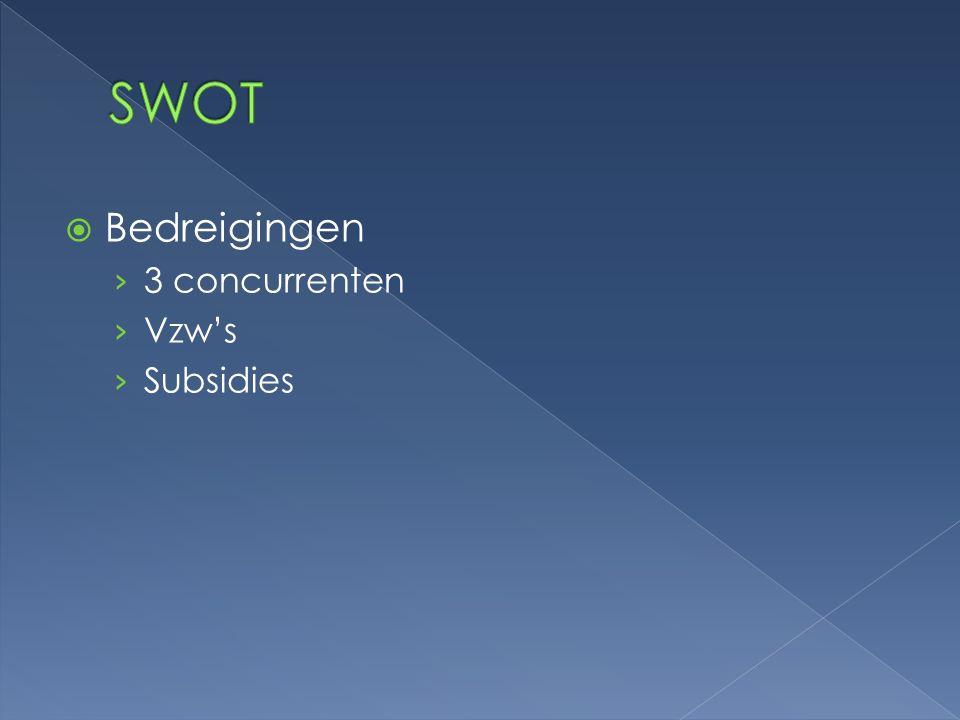  Bedreigingen › 3 concurrenten › Vzw's › Subsidies