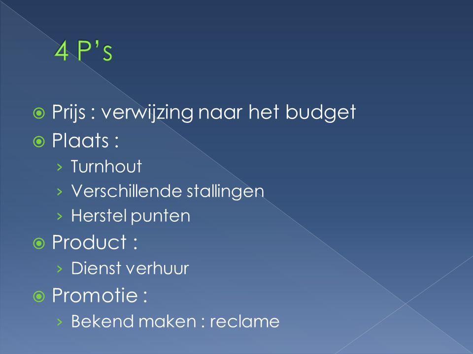  Prijs : verwijzing naar het budget  Plaats : › Turnhout › Verschillende stallingen › Herstel punten  Product : › Dienst verhuur  Promotie : › Bekend maken : reclame