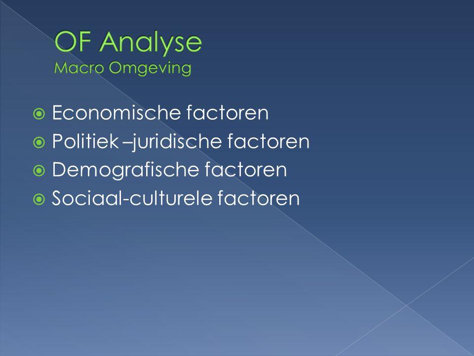 Economische factoren  Politiek –juridische factoren  Demografische factoren  Sociaal-culturele factoren
